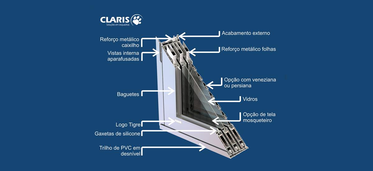 tecnologia-claris-detalhes1